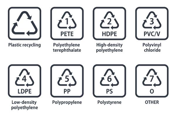 Recycling-Symbole fuer verschiedene Arten von Kunststoffmaterial