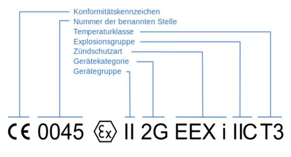 ex-produktkennzeichnung