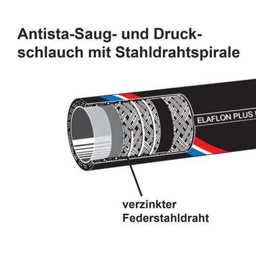 FEP-Antista-Doppelmantel-Pharma-Saug-Druckschlauch