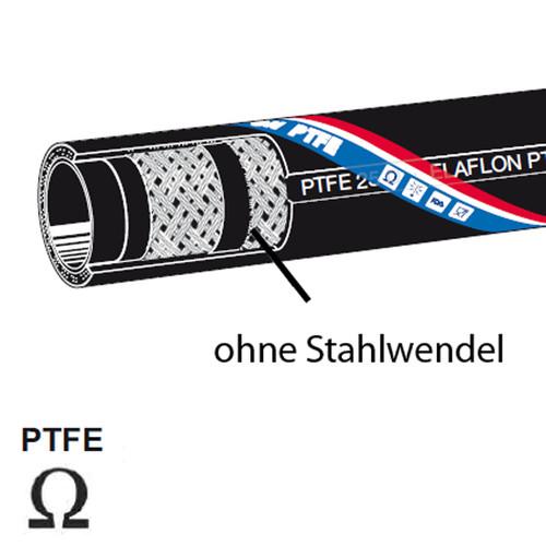 PTFE Suction and Pressure Hose